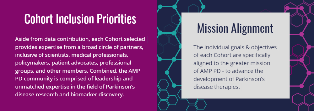 Cohort inclusion priorities and mission alignment
